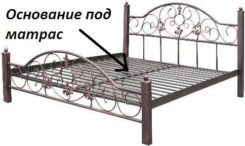 основание под кровать АФИНА